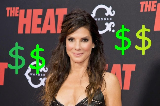 Forbes Top 10 Highest Earning Actresses
