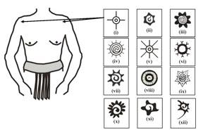 12Bmurut diagram